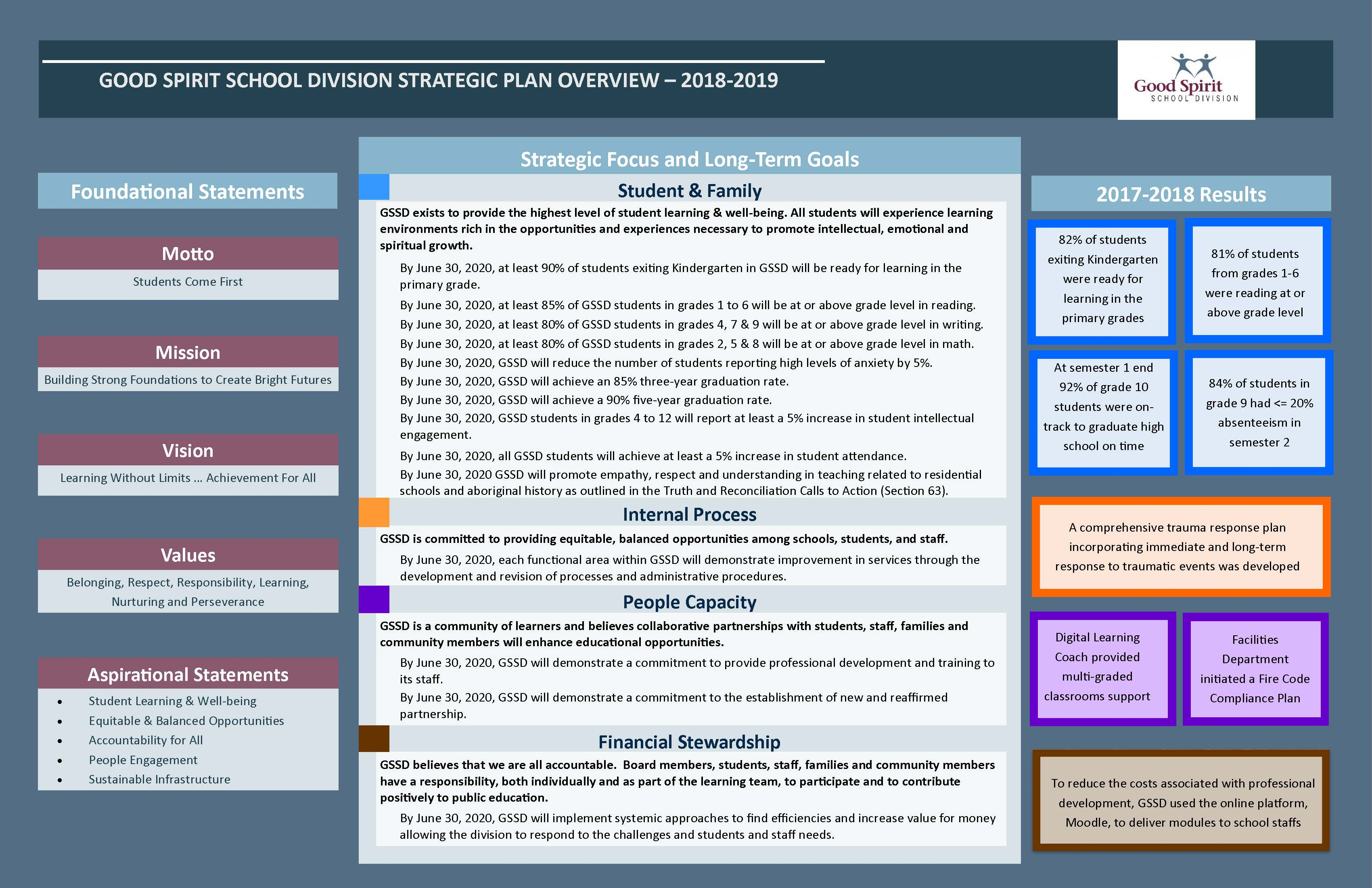2018-19 Strategic Plan Overview.jpg